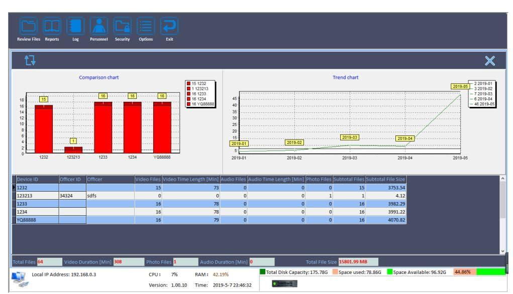 Digital Evidence Management Platform5
